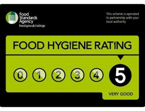 Food Hygiene Standards Explained