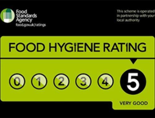 Food Hygiene & Safety explained
